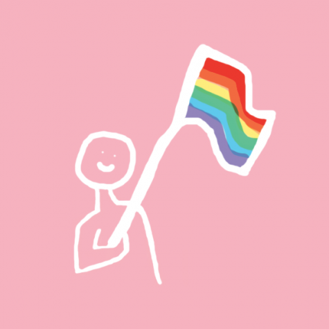 LGBT Guidelines Promoting Inclusive School Environment Approved by the Michigan Board of Education